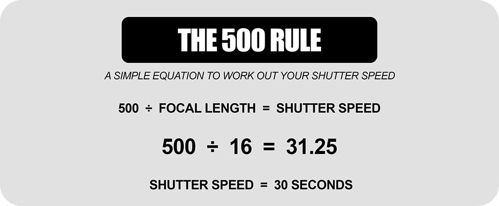 500 Rule graphic for ASTROPHOTOGRAPHY FOR BEGINNERS